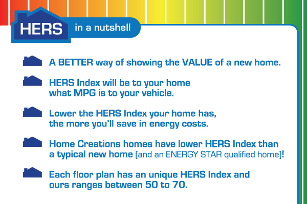 A better way of showing you the value of a new home home for Affordable energy efficient homes